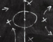 Picture of soccer play drawn out on chalk board representing a game plan for preventing embezzlement in sports organizations